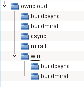 Overview of Build Directory setup.